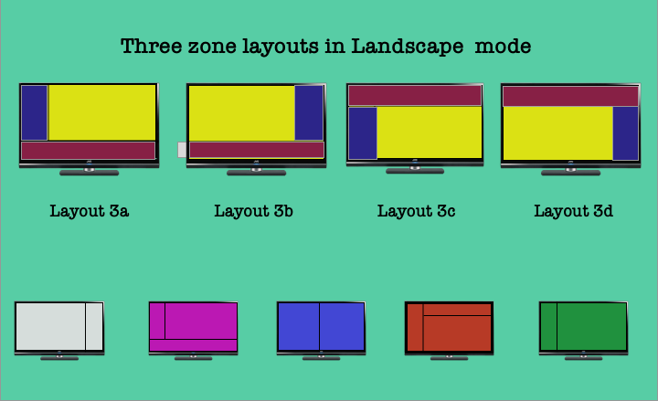 3 zone displays in landscape mode - Part 1 : Layouts 3a, 3b, 3c, 3d