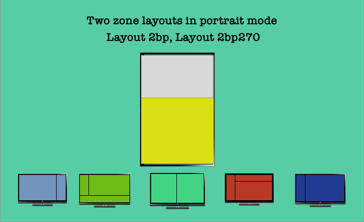 2 zone display in Portrait mode : Layouts 2bp, 2bp270
