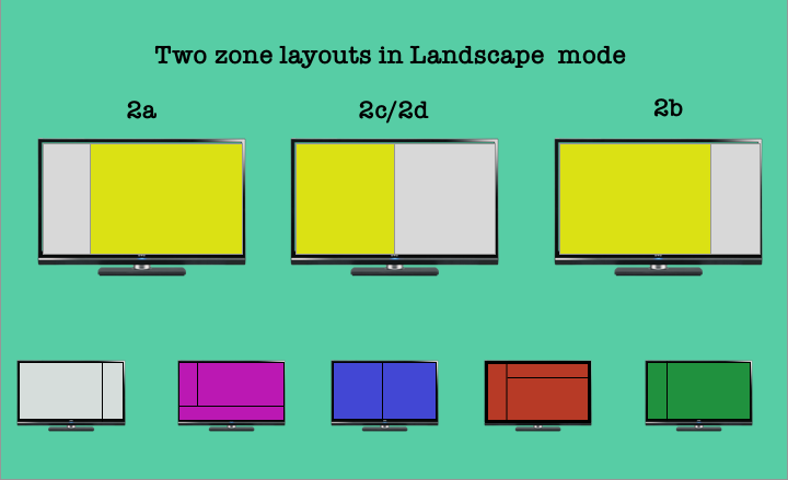 2 zone displays in Landscape mode : Layouts 2a, 2b, 2c, 2d
