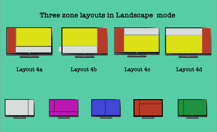 3 zone displays in landscape mode - Part 2 : Layouts 4a, 4b, 4c, 4d