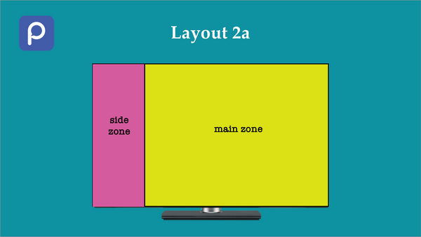 Step by Step demo of creating a 2 zone display in landscape mode - using Layout 2a